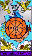 The RWS-Rabbi's Tarot  Wheel Of Fortune 10gateway
