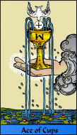 The RWS-Rabbi's Tarot  Ace Cups c01gateway