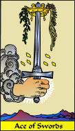 The RWS-Rabbi's Tarot  Ace Swords s01gateway