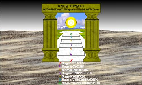 Link- KNOW THYSELF INITIATIVE  Page